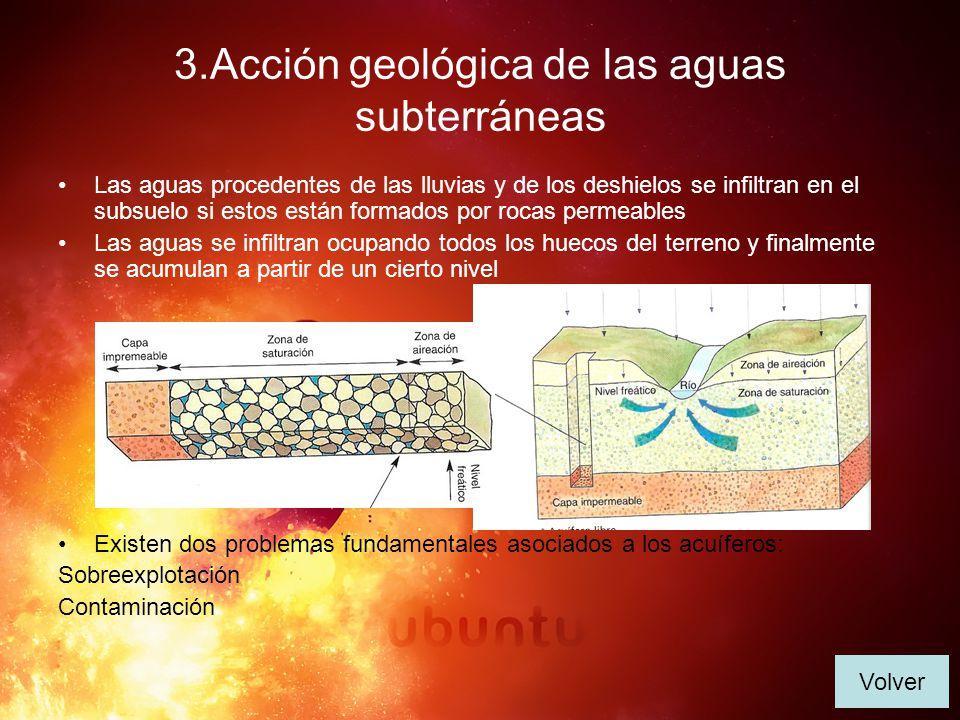 3.Acción geológica de las aguas subterráneas