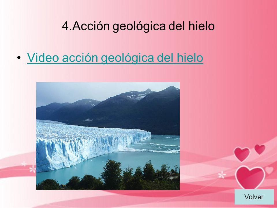 4.Acción geológica del hielo