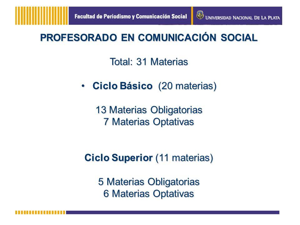 PROFESORADO EN COMUNICACIÓN SOCIAL