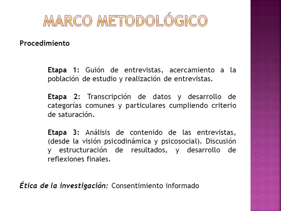 Marco metodológico Procedimiento