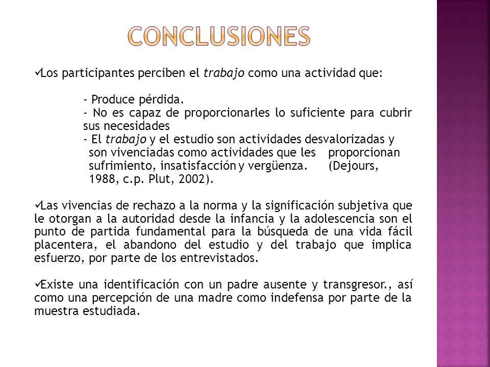 CONCLUSIONES Los participantes perciben el trabajo como una actividad que: - Produce pérdida.
