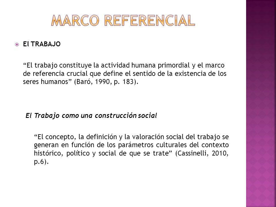 Marco referencial El TRABAJO