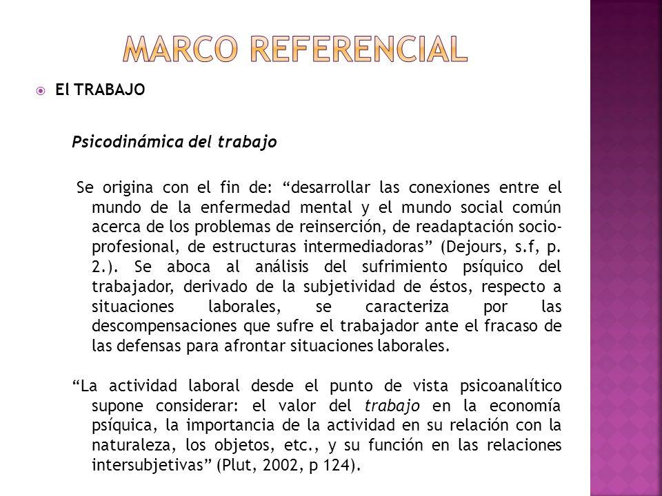 Marco referencial El TRABAJO Psicodinámica del trabajo