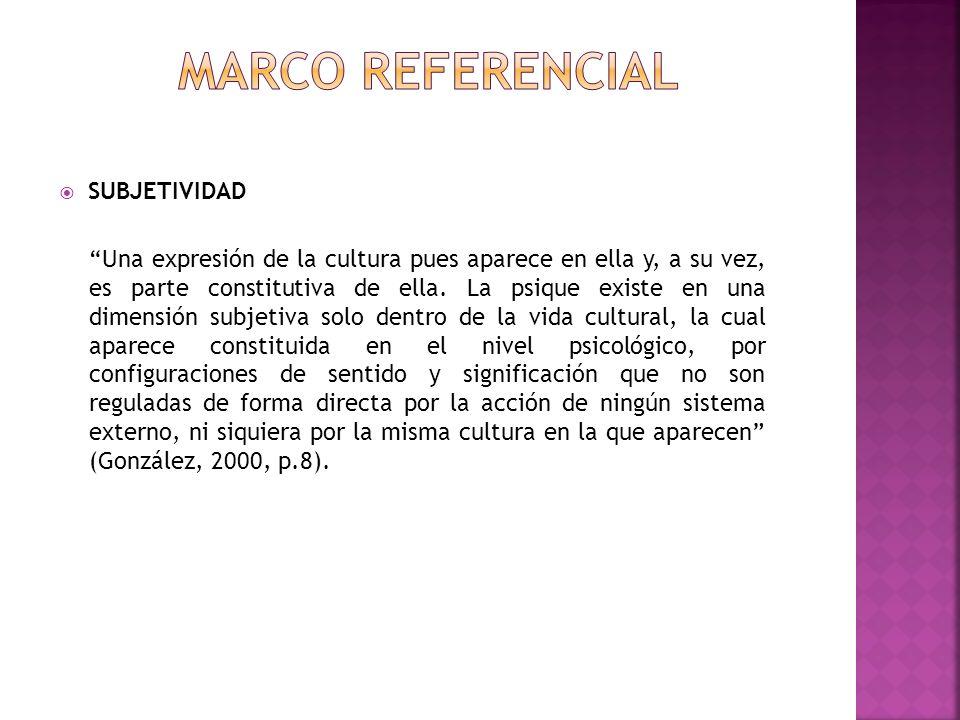Marco referencial SUBJETIVIDAD