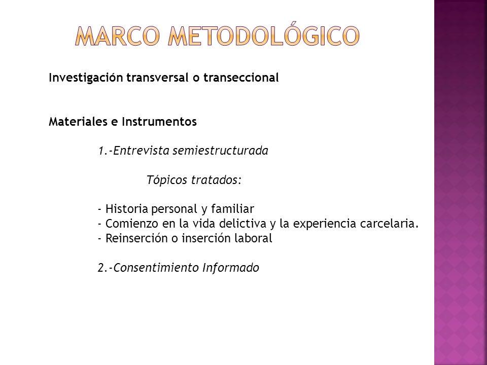 Marco metodológico Investigación transversal o transeccional