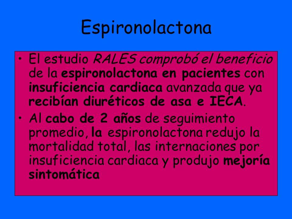 Espironolactona