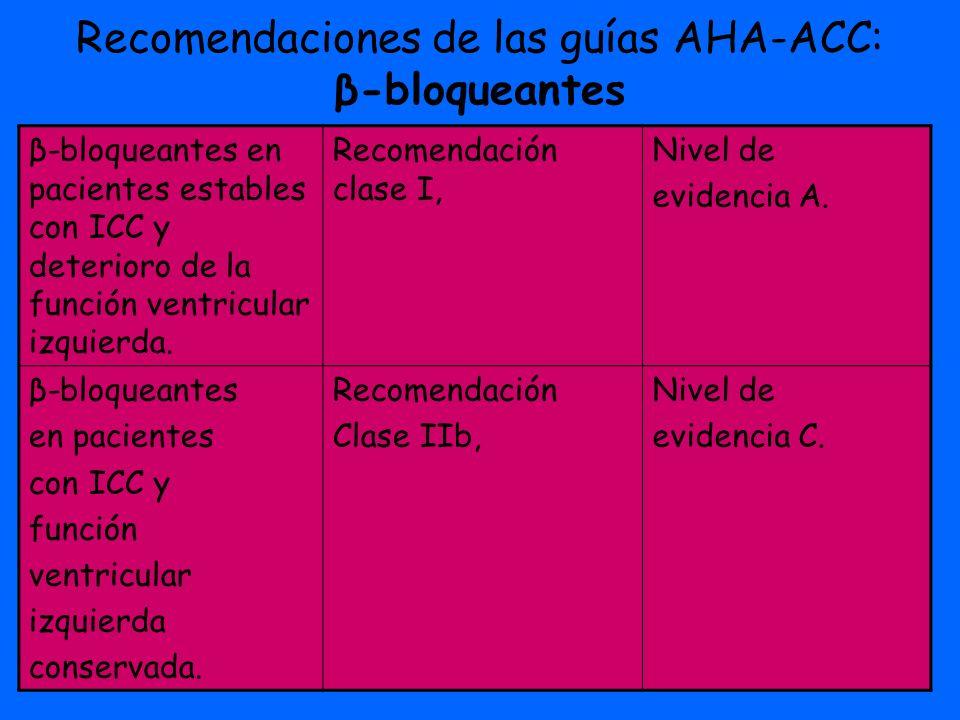Recomendaciones de las guías AHA-ACC: β-bloqueantes