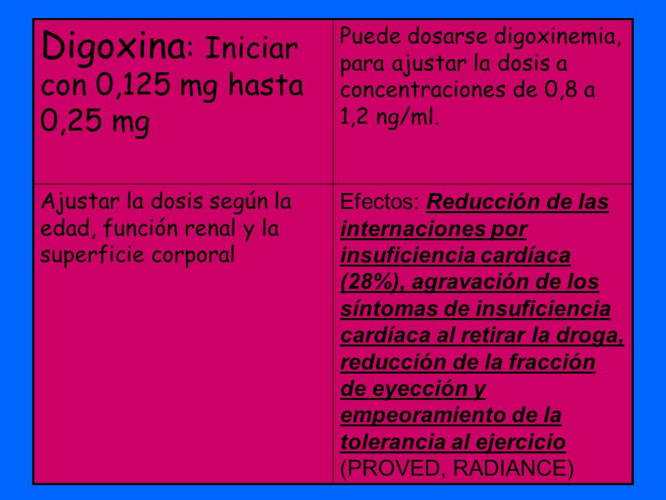 Digoxina: Iniciar con 0,125 mg hasta 0,25 mg