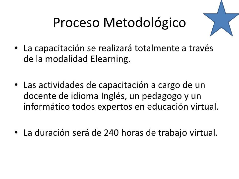 Proceso Metodológico La capacitación se realizará totalmente a través de la modalidad Elearning.