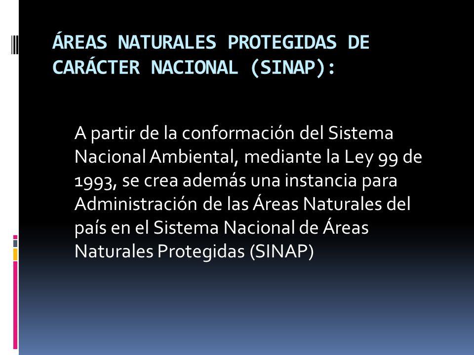ÁREAS NATURALES PROTEGIDAS DE CARÁCTER NACIONAL (SINAP):