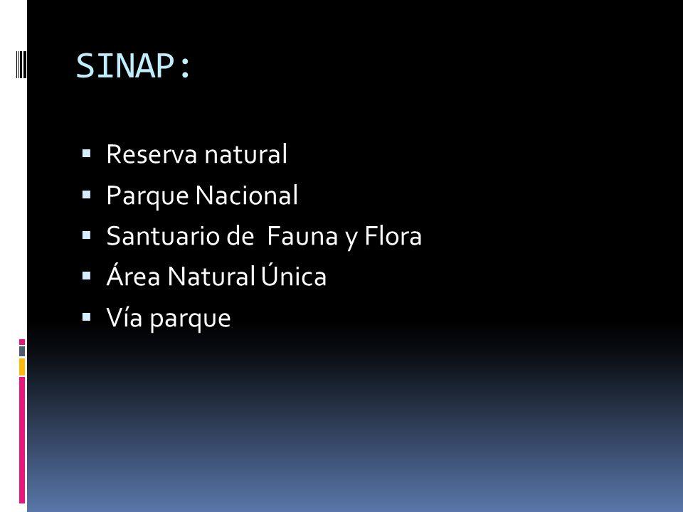 SINAP: Reserva natural Parque Nacional Santuario de Fauna y Flora
