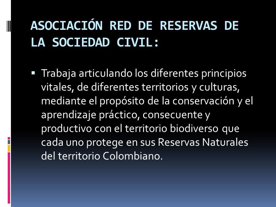 ASOCIACIÓN RED DE RESERVAS DE LA SOCIEDAD CIVIL: