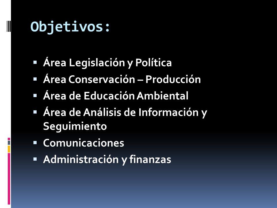 Objetivos: Área Legislación y Política Área Conservación – Producción