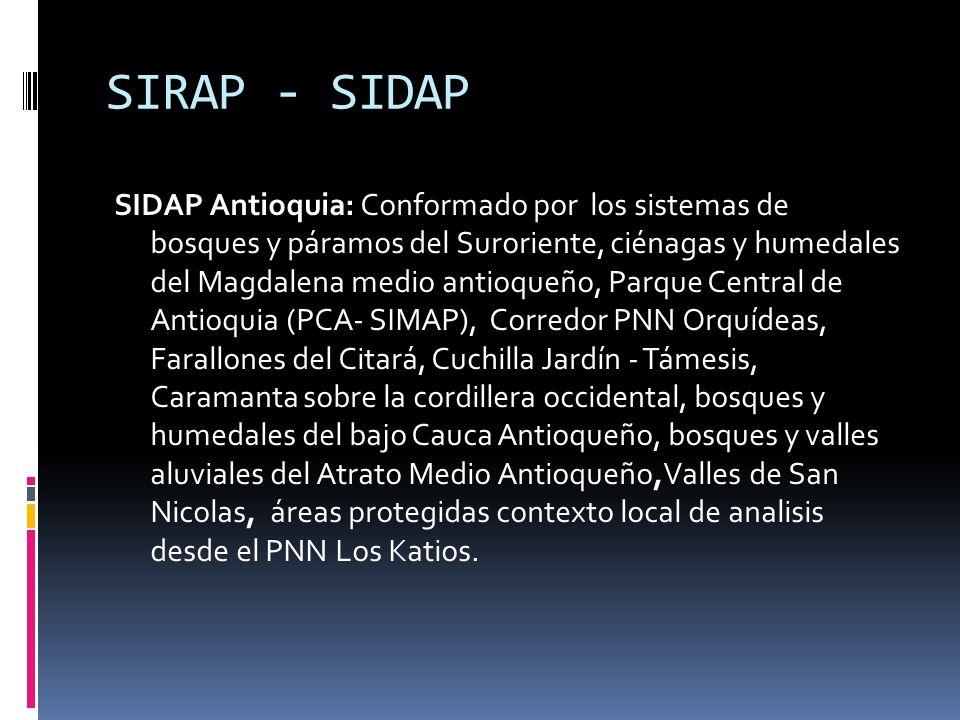 SIRAP - SIDAP