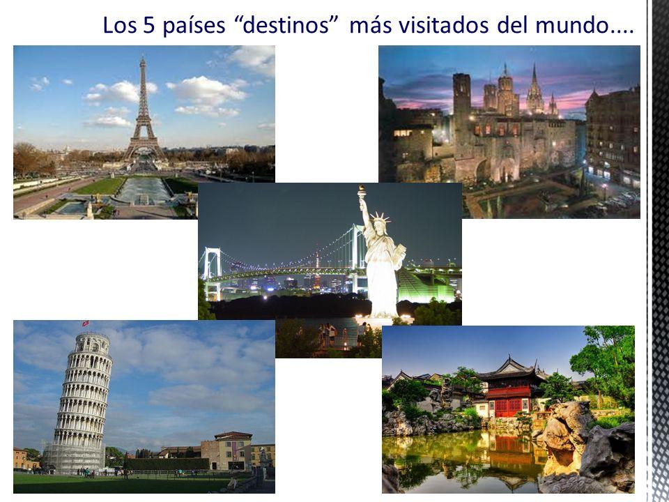 Los 5 países destinos más visitados del mundo....