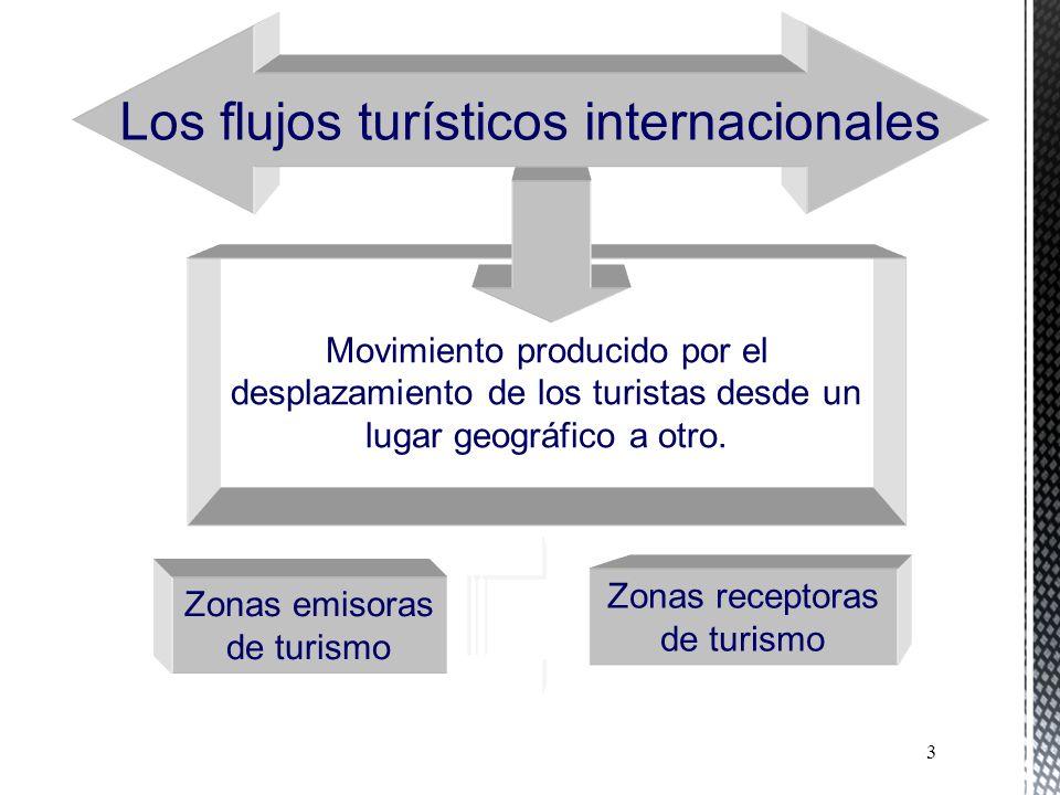 Los flujos turísticos internacionales