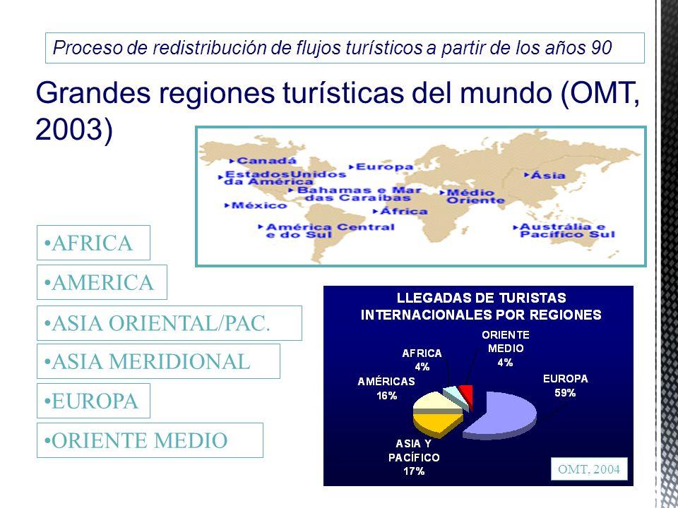 Grandes regiones turísticas del mundo (OMT, 2003)