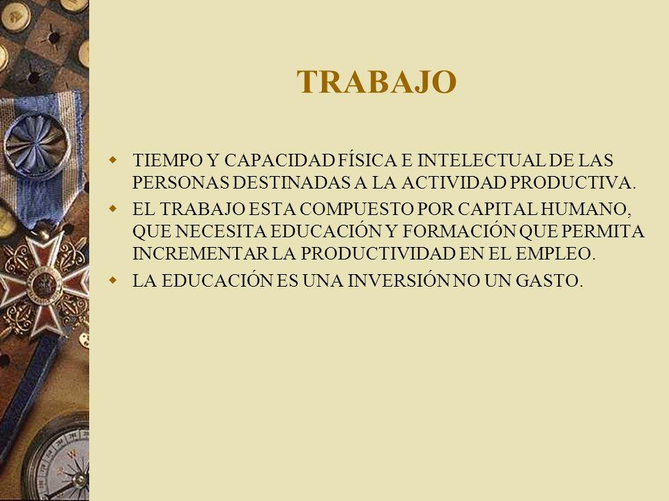 TRABAJO TIEMPO Y CAPACIDAD FÍSICA E INTELECTUAL DE LAS PERSONAS DESTINADAS A LA ACTIVIDAD PRODUCTIVA.