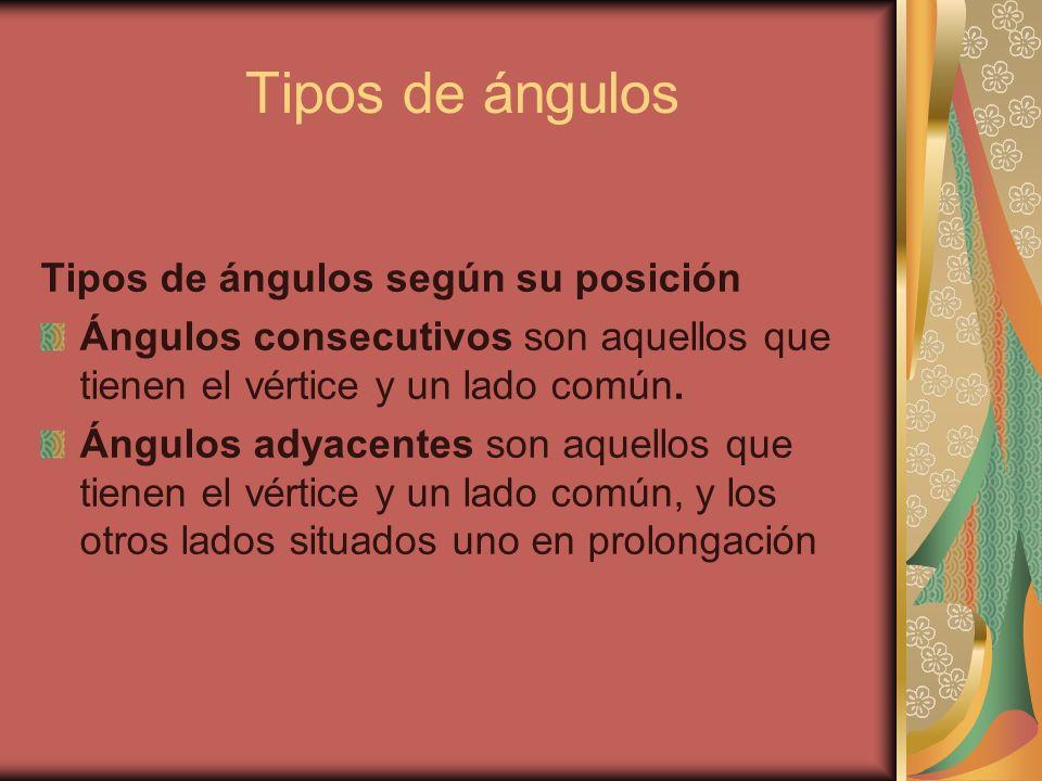Tipos de ángulos Tipos de ángulos según su posición