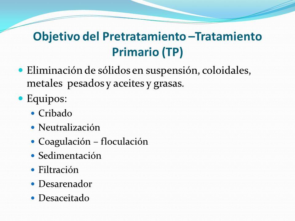 Objetivo del Pretratamiento –Tratamiento Primario (TP)