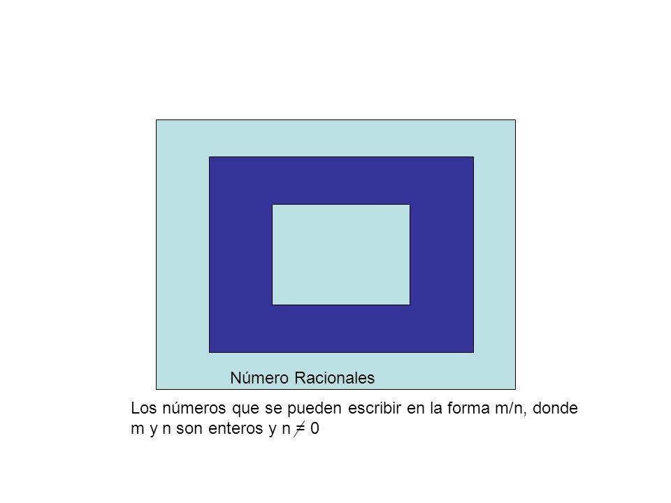 Número Racionales Los números que se pueden escribir en la forma m/n, donde.