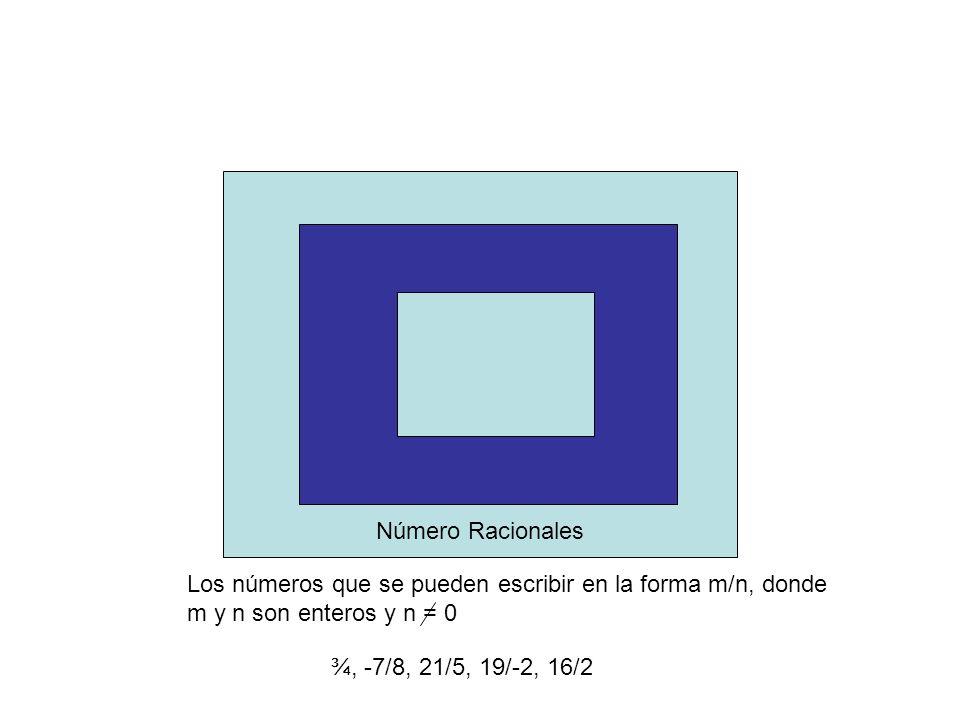 Número Racionales Los números que se pueden escribir en la forma m/n, donde. m y n son enteros y n = 0.