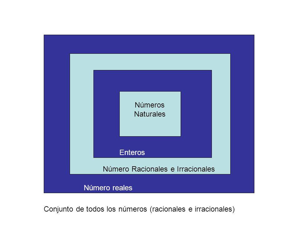 Números Naturales. Enteros. Número Racionales e Irracionales.