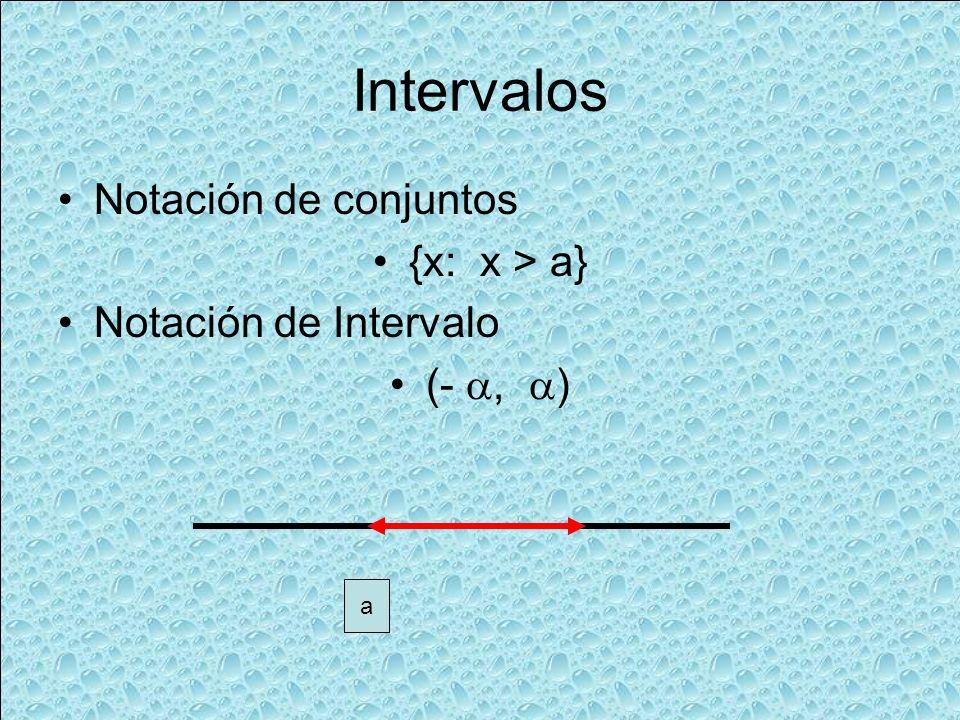 Intervalos Notación de conjuntos {x: x > a} Notación de Intervalo