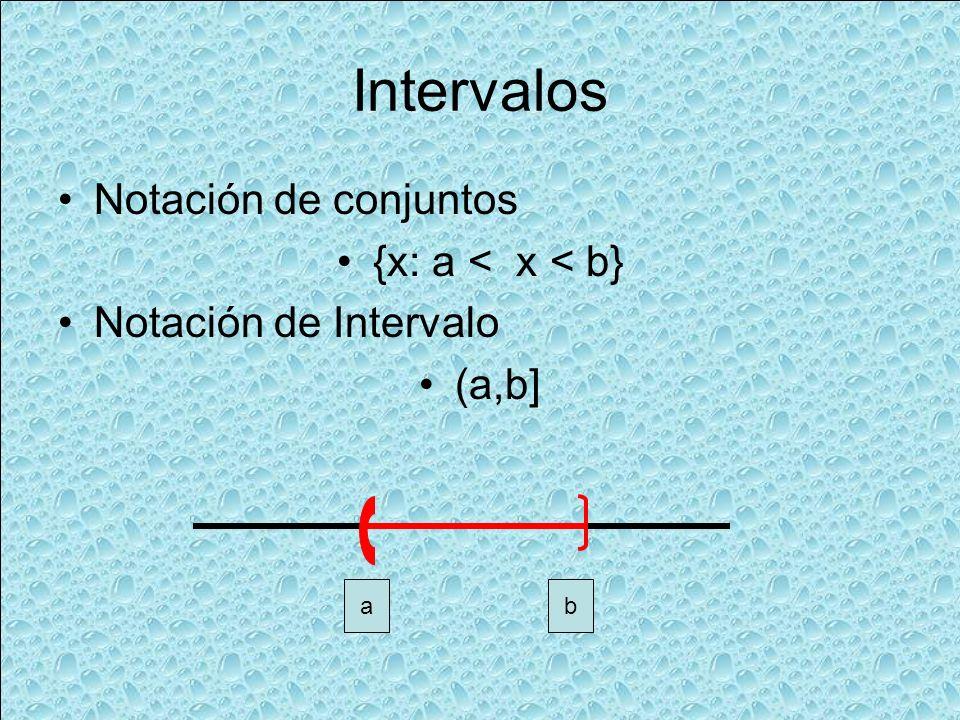 Intervalos Notación de conjuntos {x: a < x < b}
