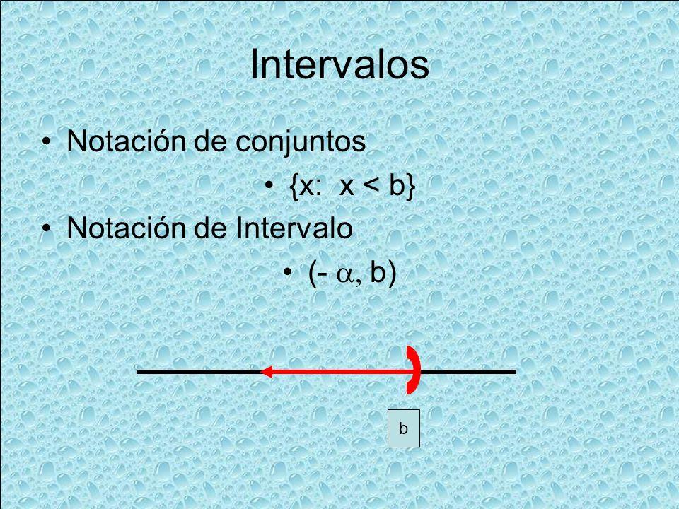 Intervalos Notación de conjuntos {x: x < b} Notación de Intervalo