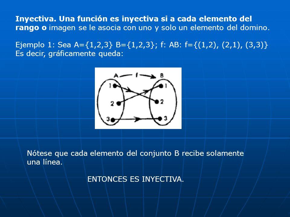 Inyectiva. Una función es inyectiva si a cada elemento del rango o imagen se le asocia con uno y solo un elemento del domino.