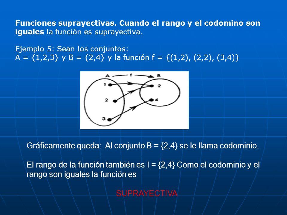Gráficamente queda: Al conjunto B = {2,4} se le llama codominio.