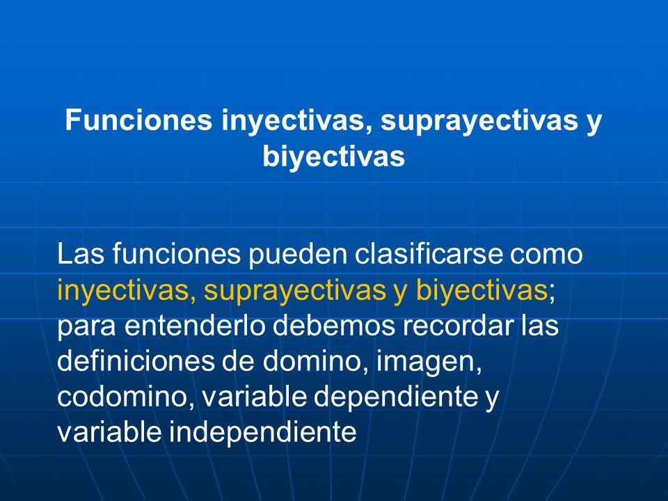Funciones inyectivas, suprayectivas y biyectivas