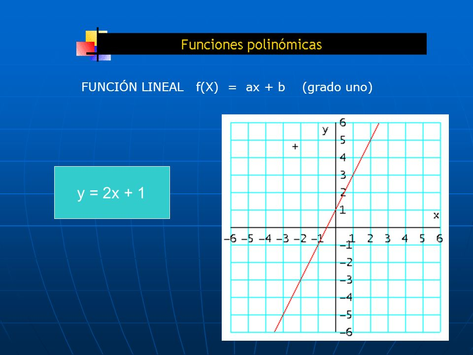 FUNCIÓN LINEAL f(X) = ax + b (grado uno)