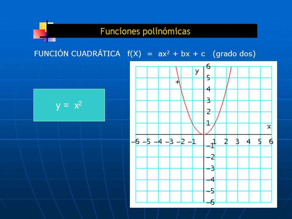 FUNCIÓN CUADRÁTICA f(X) = ax2 + bx + c (grado dos)