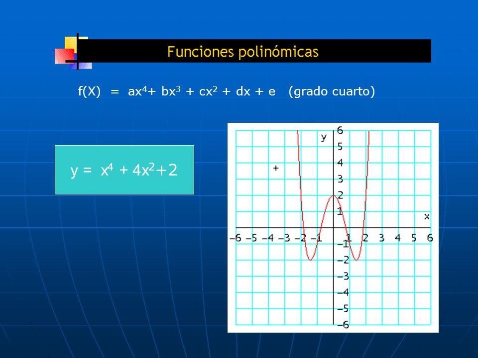 f(X) = ax4+ bx3 + cx2 + dx + e (grado cuarto)