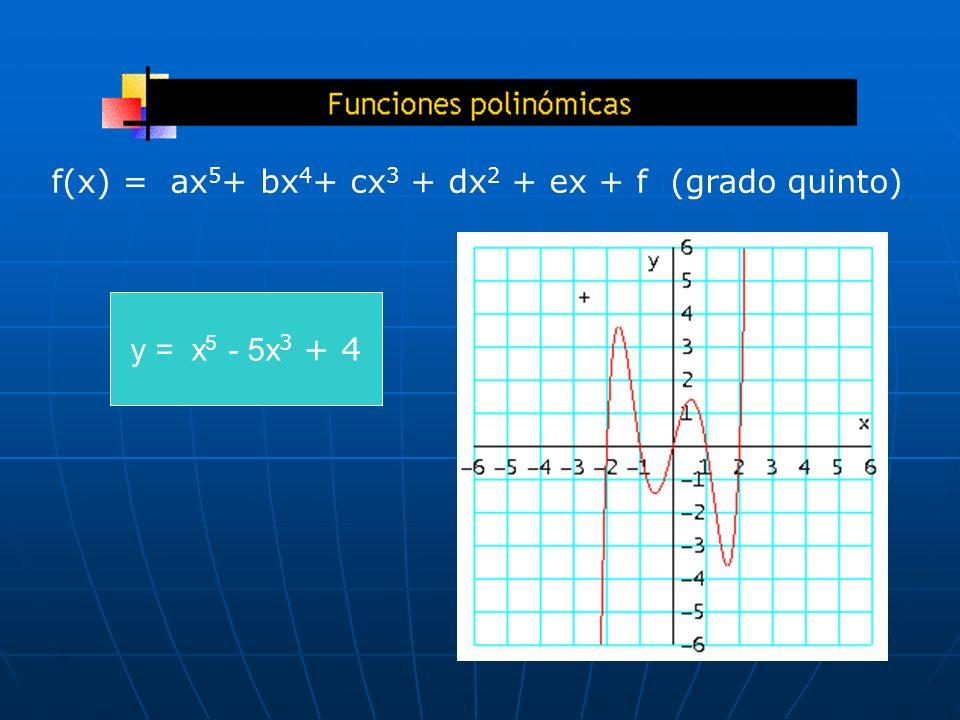 f(x) = ax5+ bx4+ cx3 + dx2 + ex + f (grado quinto)