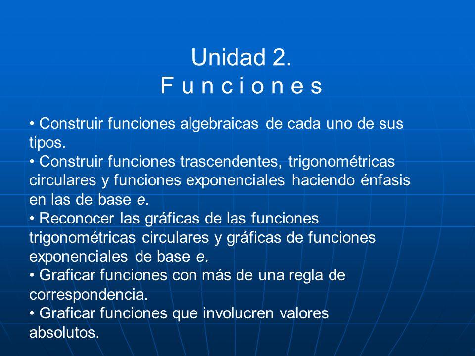 Unidad 2. F u n c i o n e s. • Construir funciones algebraicas de cada uno de sus tipos.