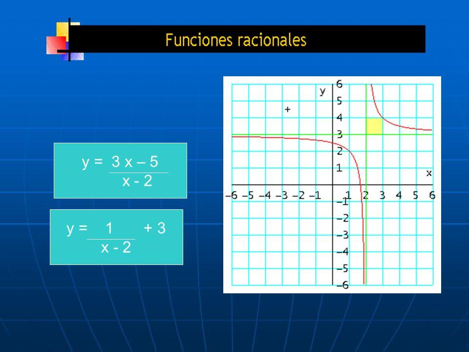 y = 3 x – 5 x - 2 y = 1 + 3 x - 2