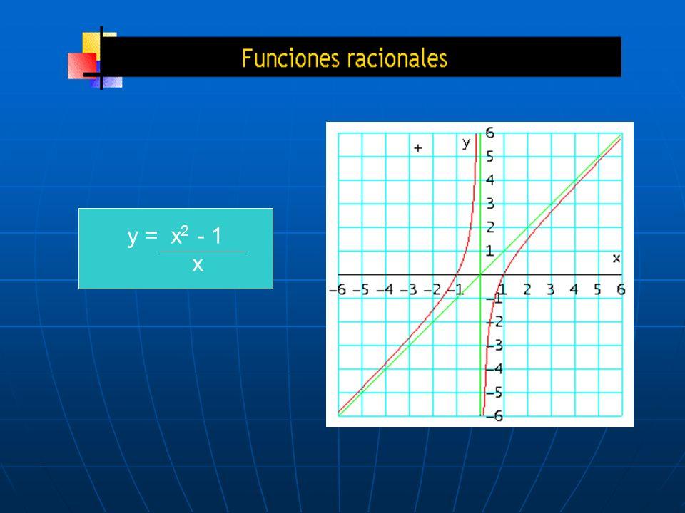 y = x2 - 1 x