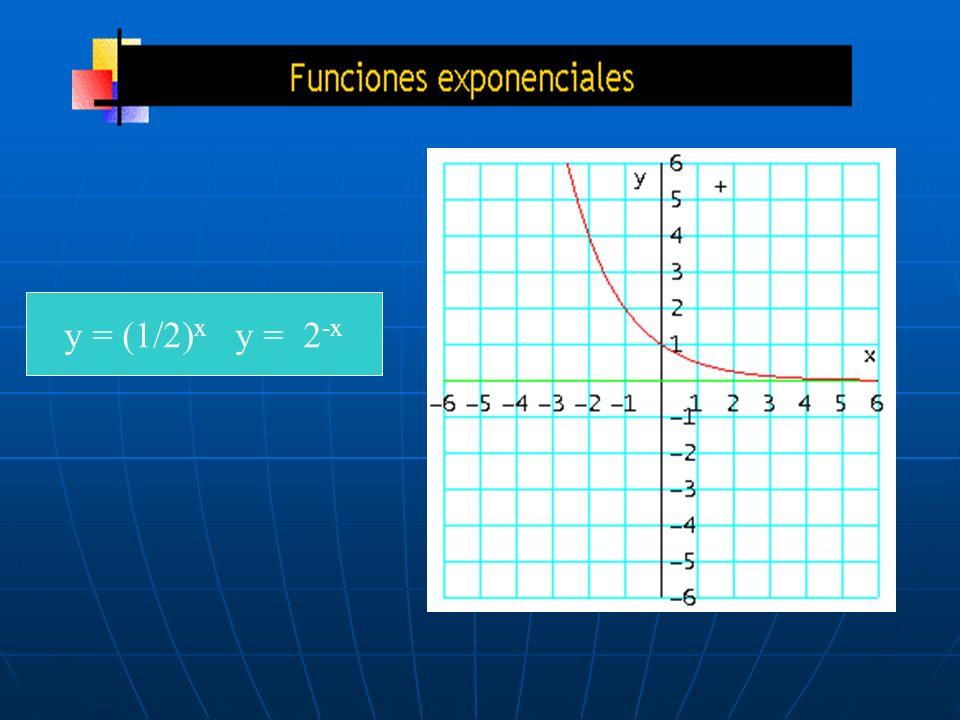 y = (1/2)x y = 2-x