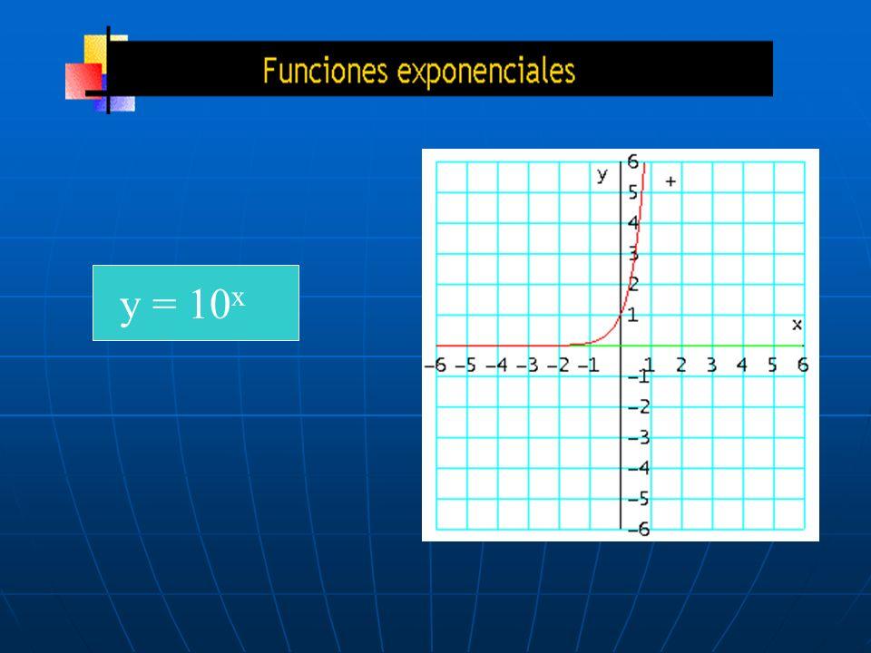 y = 10x