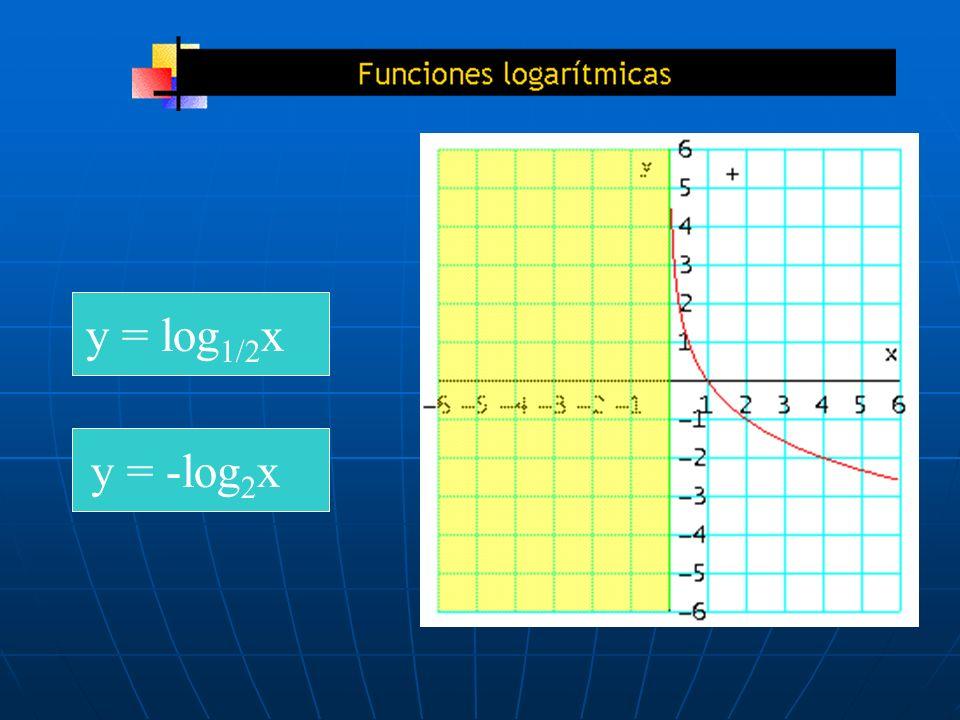 y = log1/2x y = -log2x