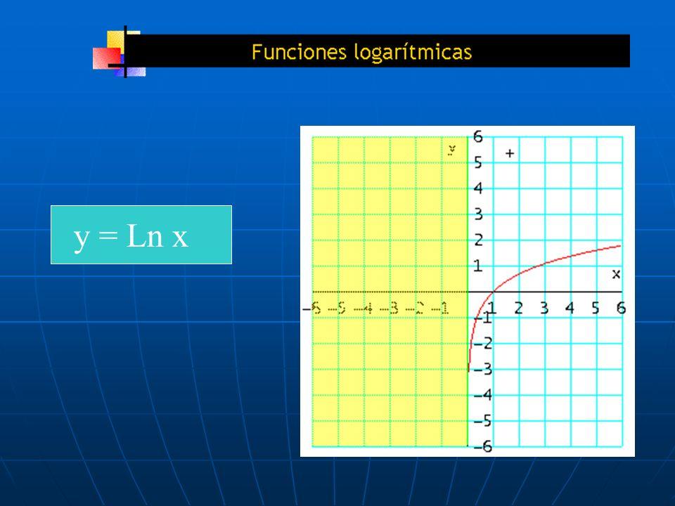 y = Ln x