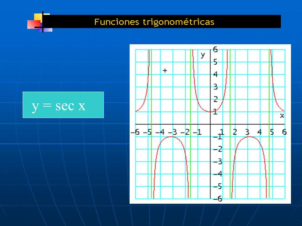 y = sec x