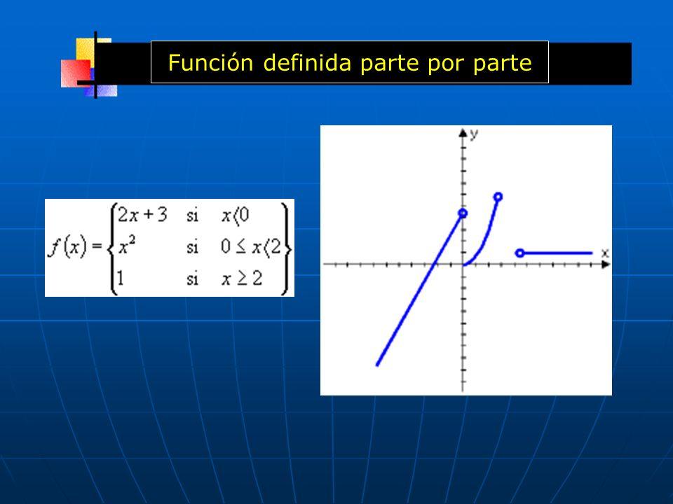 Función definida parte por parte