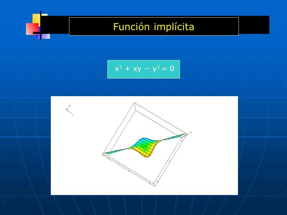 Función implícita x3 + xy − y3 = 0