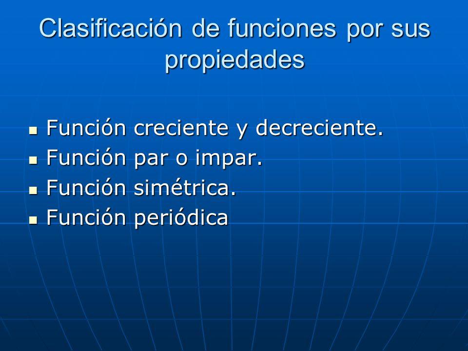 Clasificación de funciones por sus propiedades