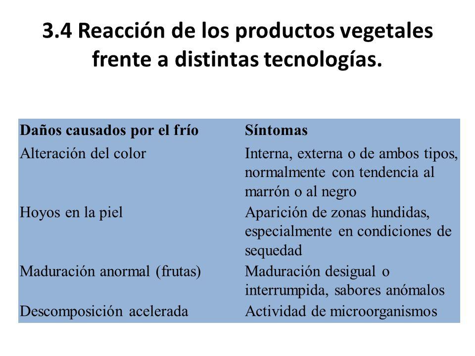 3.4 Reacción de los productos vegetales frente a distintas tecnologías.