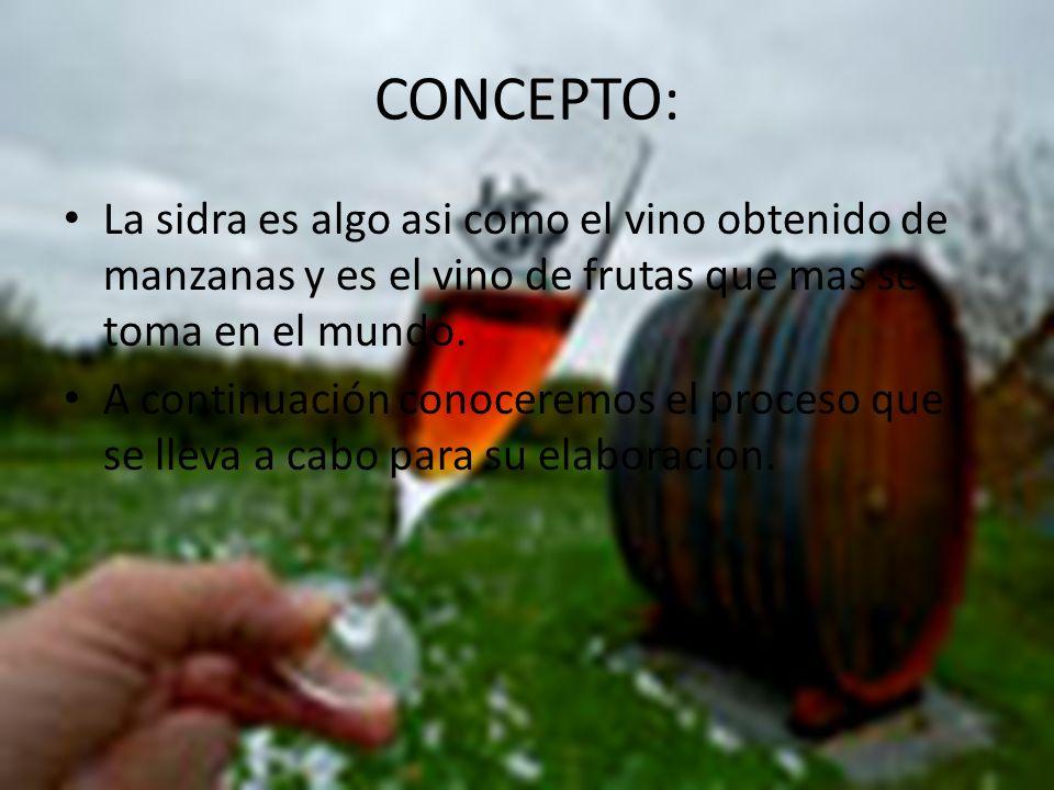 CONCEPTO: La sidra es algo asi como el vino obtenido de manzanas y es el vino de frutas que mas se toma en el mundo.
